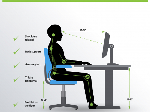 good posture for working from home